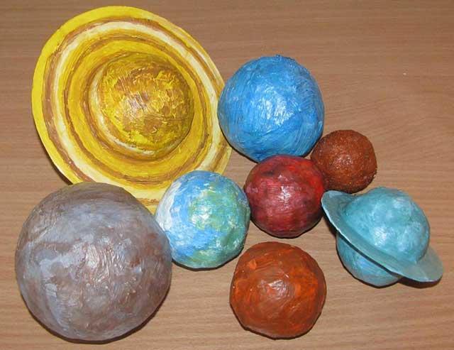 планеты из шариков